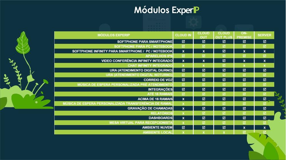 ExperIP - web_banner-modalidades